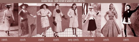Fashion-Timeline-History-of-Womens-Dress-and-Styles-1900-to-1969
